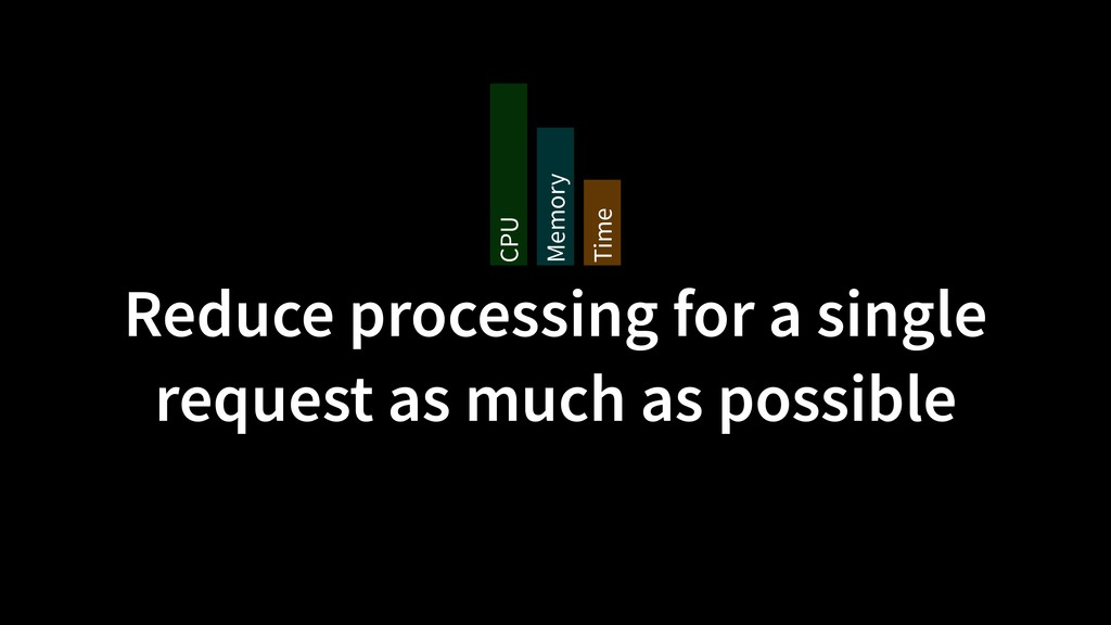 Reduce processing for a single request as much ...