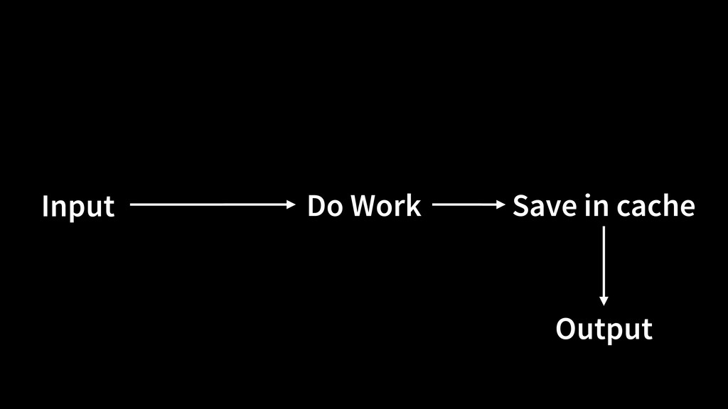Do Work Output Save in cache Input