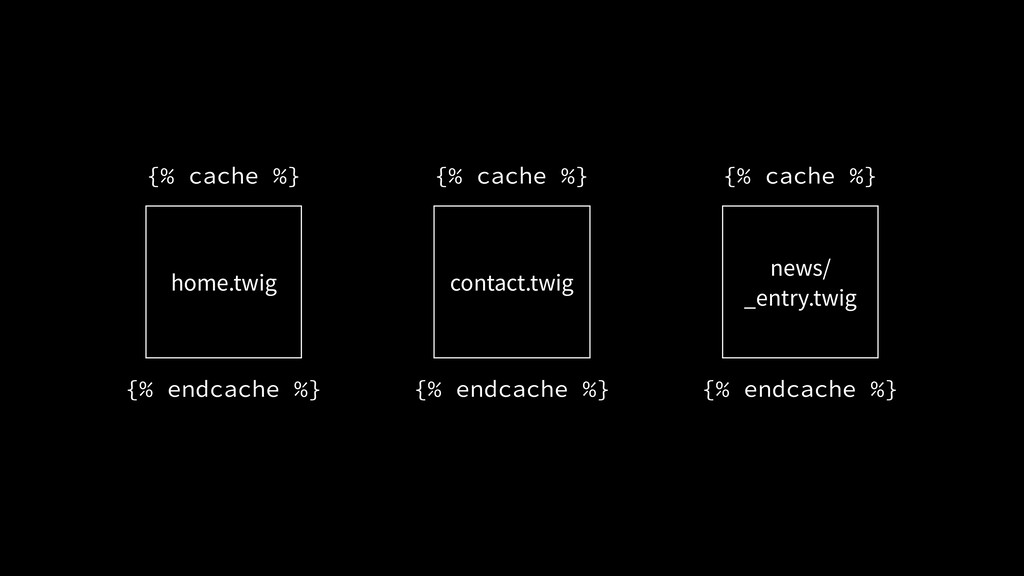 home.twig contact.twig news/ _entry.twig {% cac...