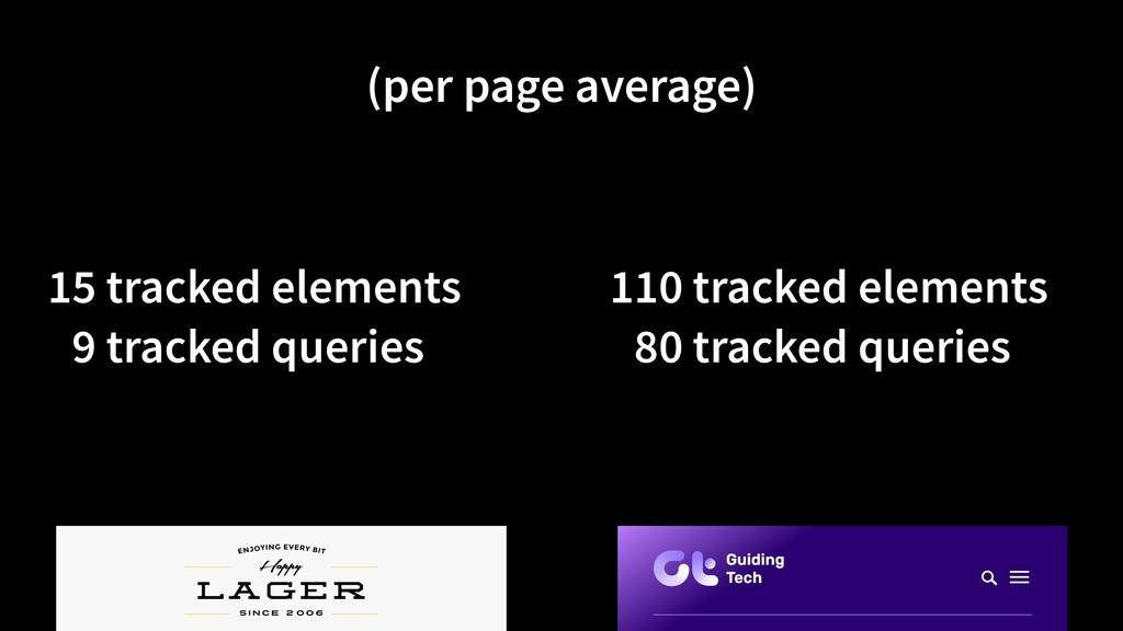 15 tracked elements 09 tracked queries 110 trac...