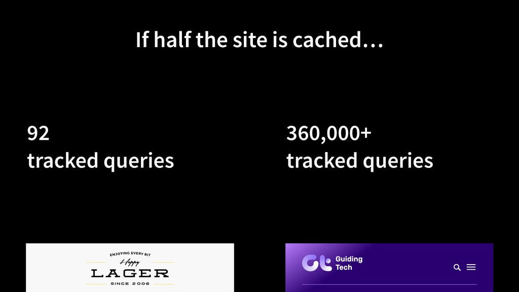 360,000+ tracked queries 92 tracked queries If ...