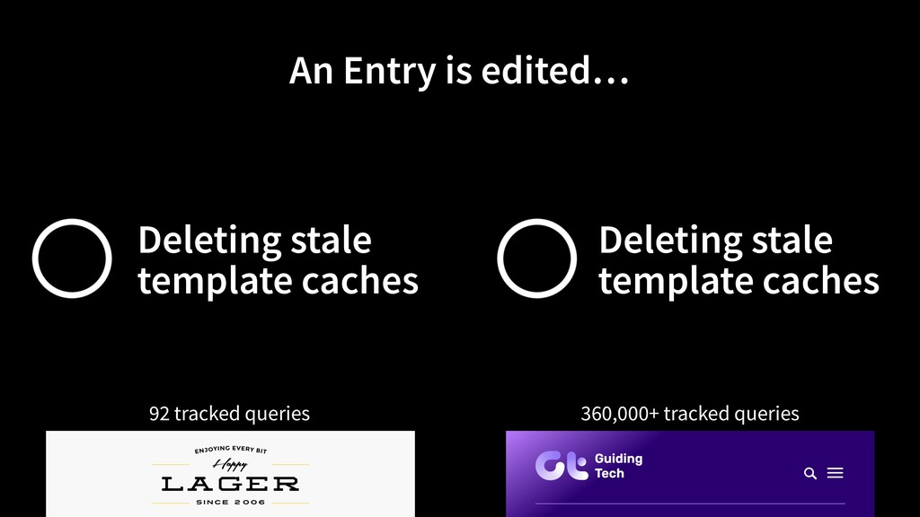 Deleting stale template caches Deleting stale t...