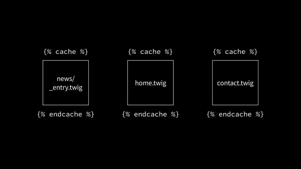 news/ _entry.twig home.twig {% cache %} {% cach...