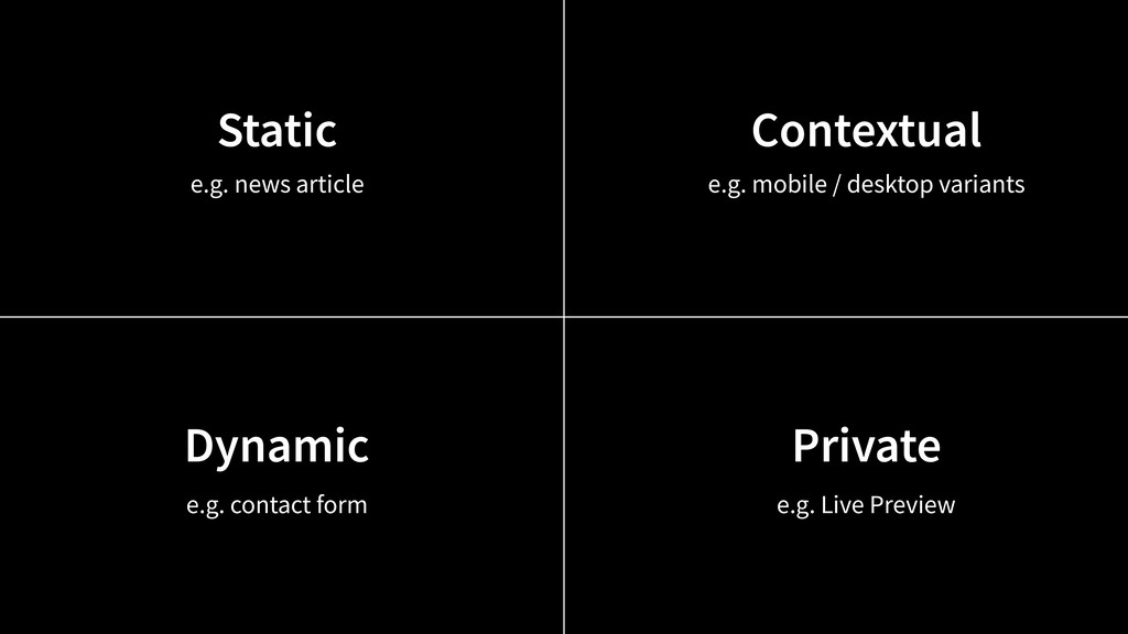 Dynamic Static Contextual Private e.g. contact ...