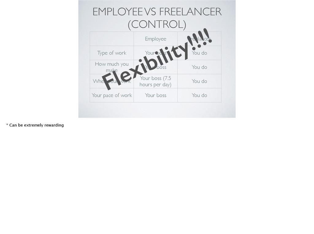 EMPLOYEE VS FREELANCER (CONTROL) Employee Free...