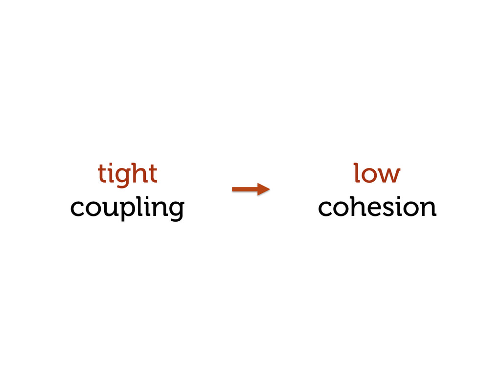 tight coupling low cohesion