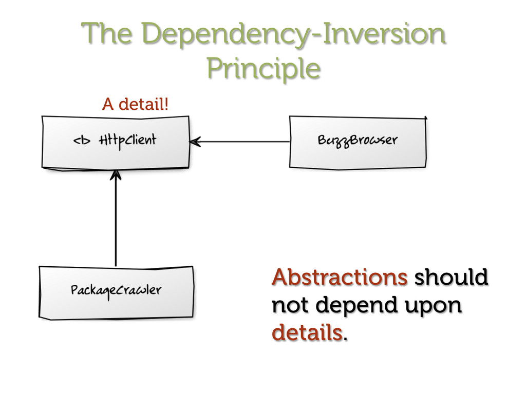 The Dependency-Inversion Principle Abstractions...