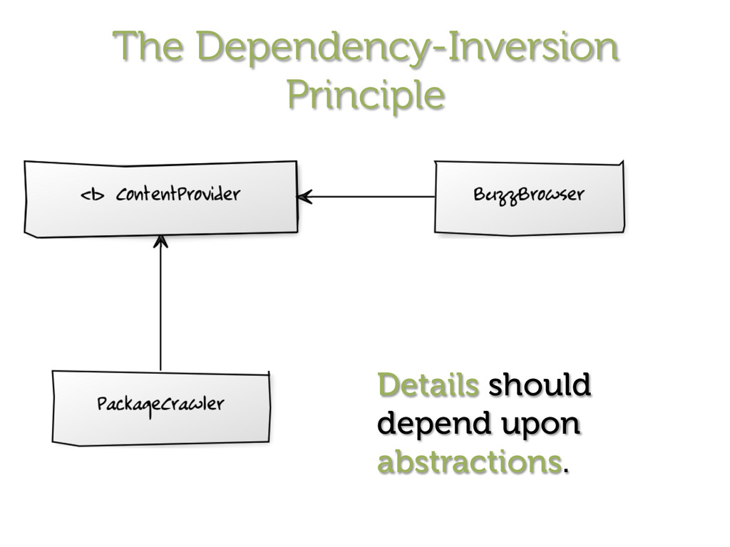 The Dependency-Inversion Principle Details shou...