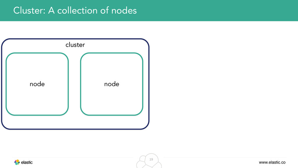www.elastic.co cluster 19 Cluster: A collection...