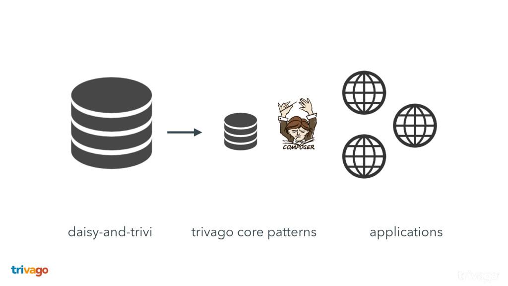 daisy-and-trivi applications trivago core patte...
