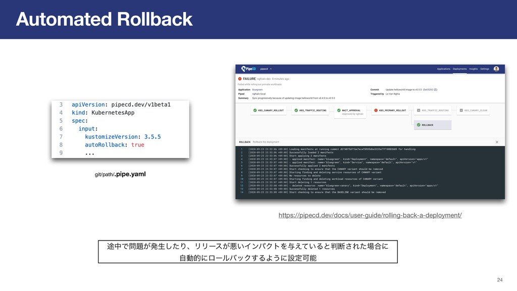 Automated Rollback 24 https://pipecd.dev/docs/u...