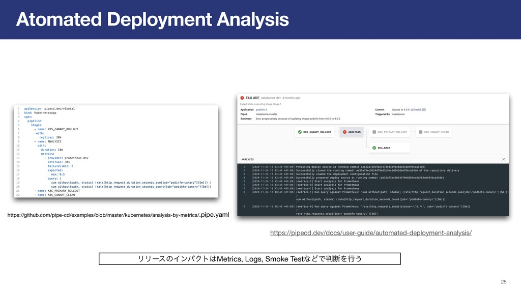 Atomated Deployment Analysis 25 https://pipecd....