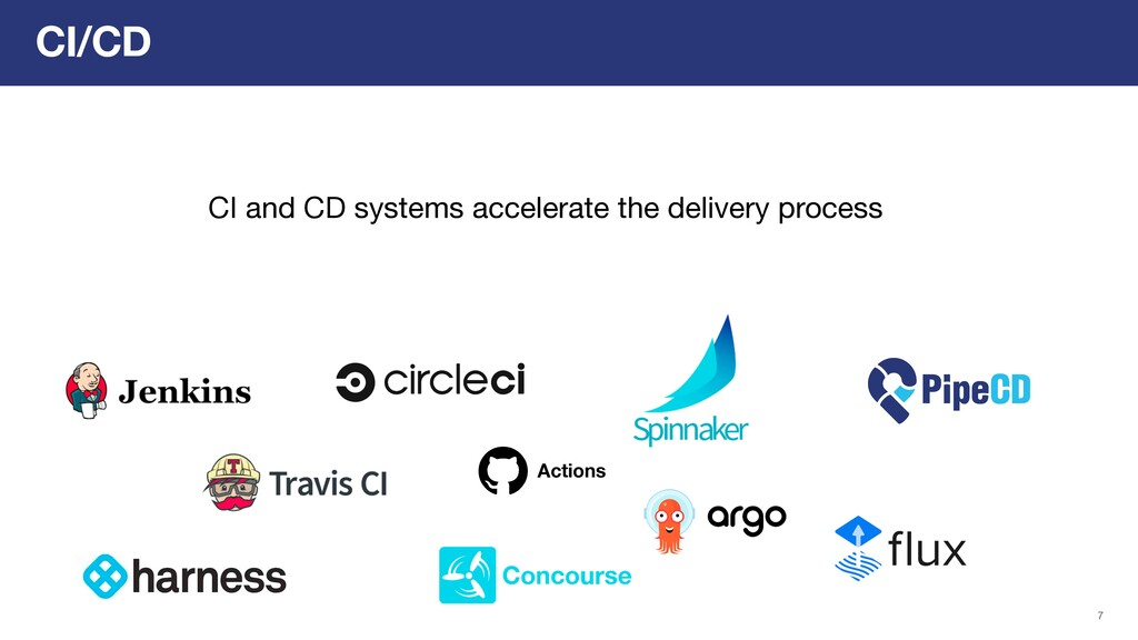 CI/CD CI and CD systems accelerate the delivery...