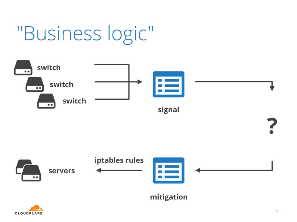 """Business logic"" 12 iptables rules mitigation s..."