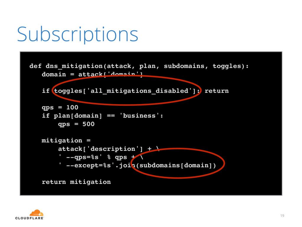 Subscriptions 19 def dns_mitigation(attack, pla...