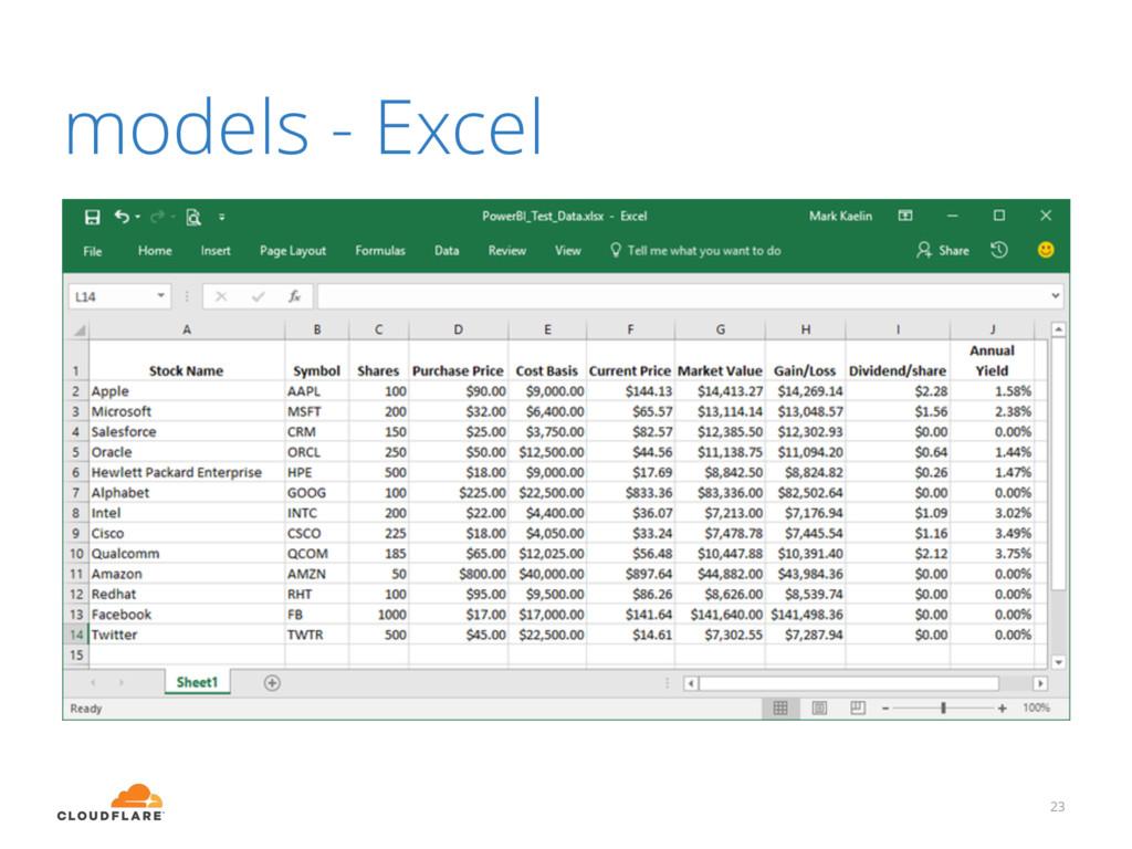 23 models - Excel