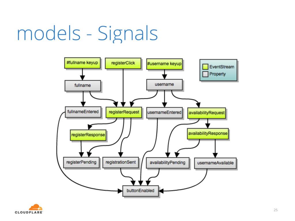 models - Signals 25