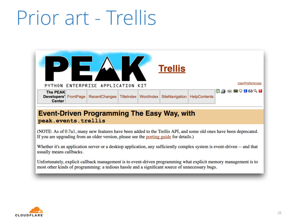 Prior art - Trellis 28