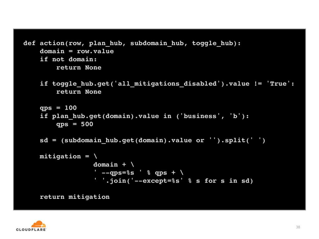 38 def action(row, plan_hub, subdomain_hub, tog...