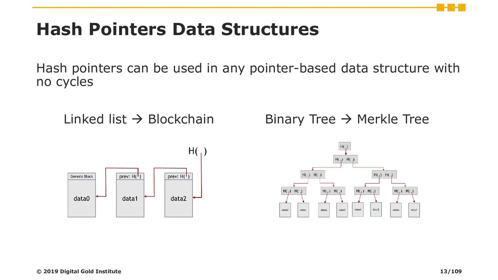 Hash Pointers Data Structures Hash pointers can...
