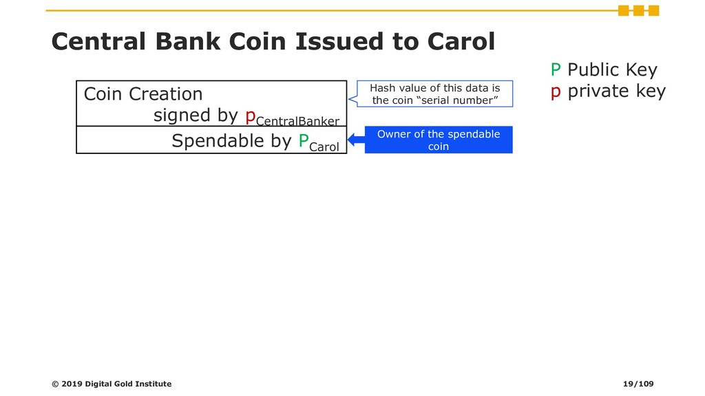 """Hash value of this data is the coin """"serial num..."""