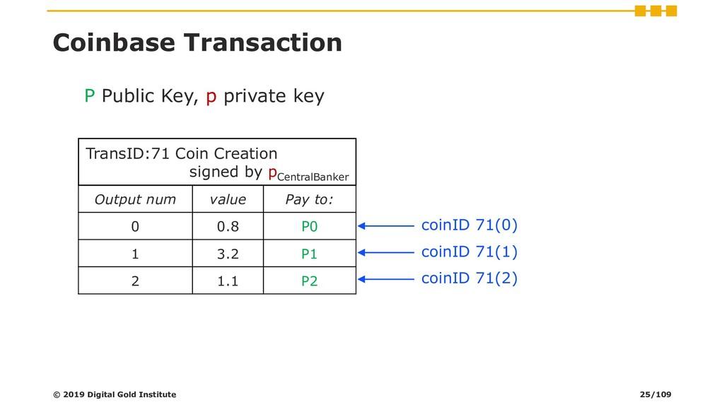 Coinbase Transaction TransID:71 Coin Creation s...