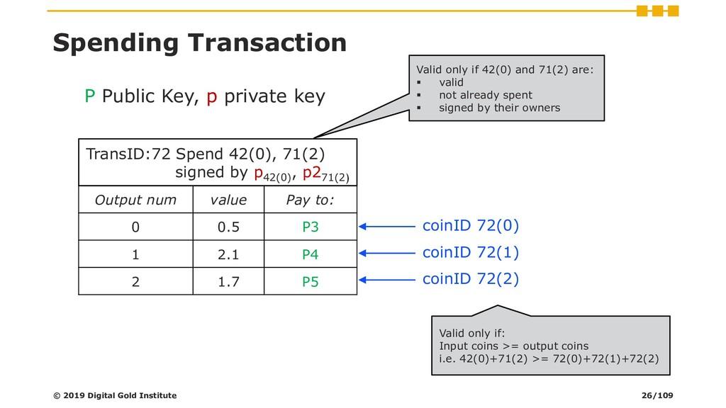 Spending Transaction TransID:72 Spend 42(0), 71...