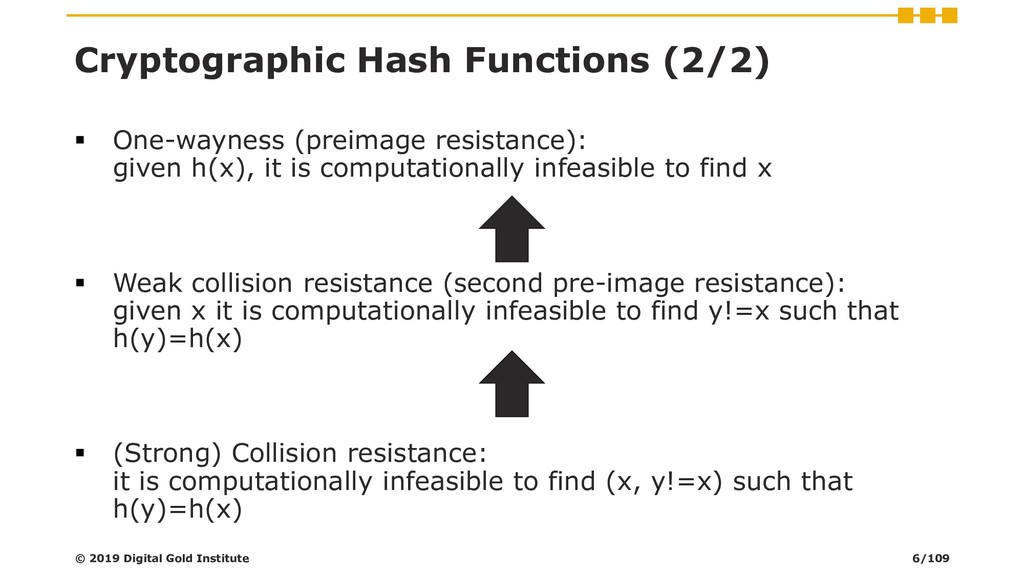 Cryptographic Hash Functions (2/2) ▪ One-waynes...