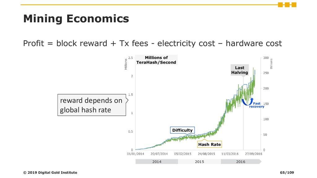 Mining Economics Profit = block reward + Tx fee...