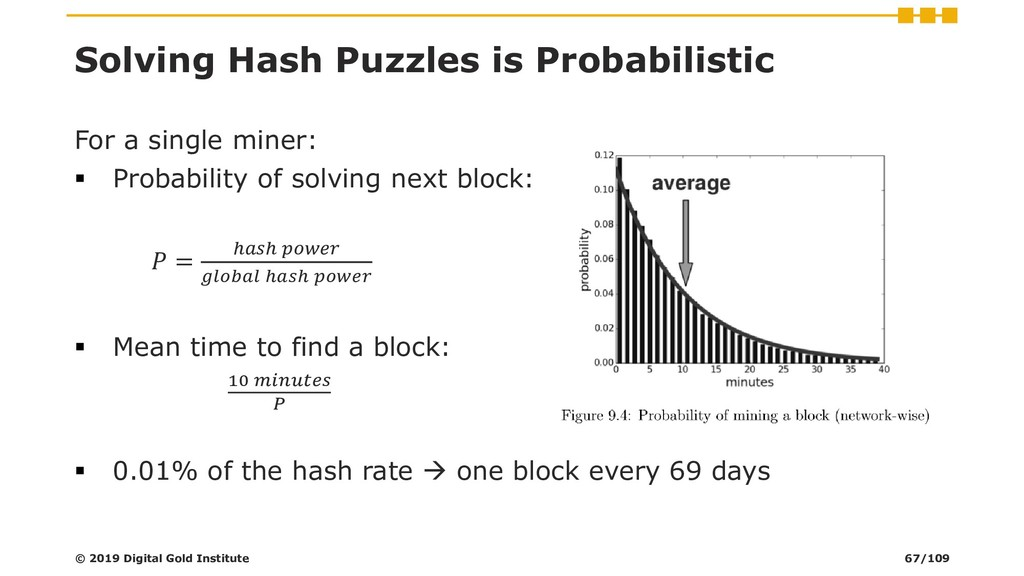 Solving Hash Puzzles is Probabilistic For a sin...