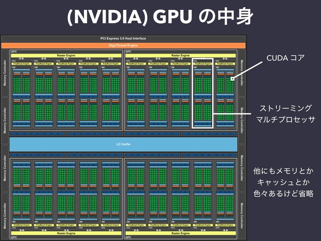 (NVIDIA) GPU ͷத ετϦʔϛϯά Ϛϧνϓϩηοα ଞʹϝϞϦͱ͔ Ωϟογ...