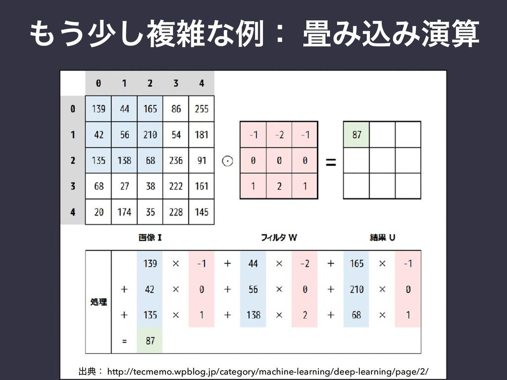 ͏গ͠ෳͳྫɿ ΈࠐΈԋ ग़యɿ http://tecmemo.wpblog.jp/c...