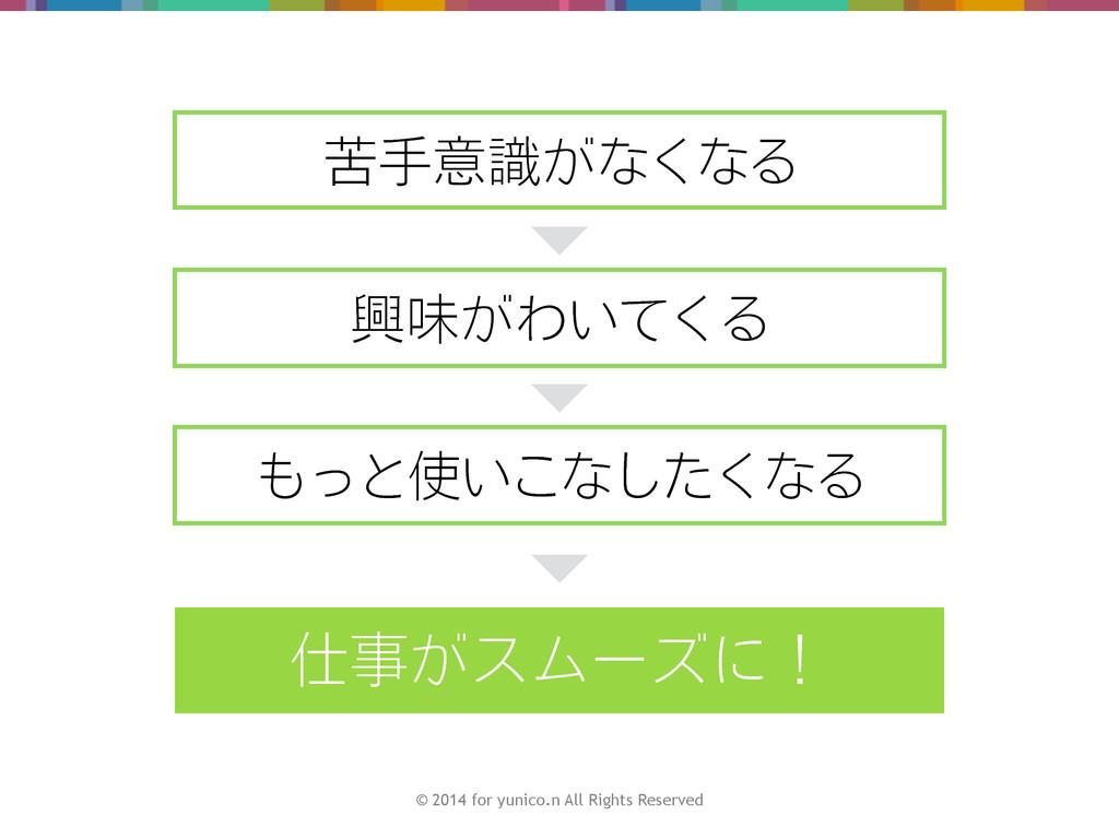 ۤखҙ͕ࣝͳ͘ͳΔ © 2014 for yunico.n All Rights Reserv...