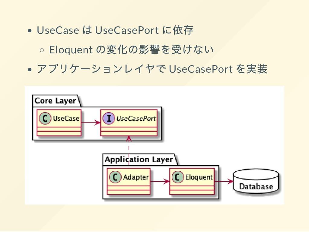 UseCase は UseCasePort に依存 Eloquent の変化の影響を受けない ...