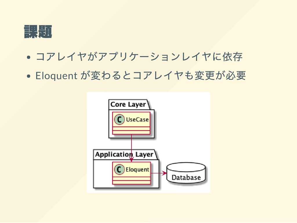課題 コアレイヤがアプリケーションレイヤに依存 Eloquent が変わるとコアレイヤも変更が...