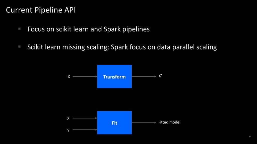 4 § Focus on scikit learn and Spark pipelines §...