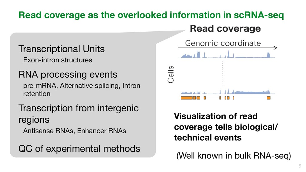 Read coverage as the overlooked information in ...
