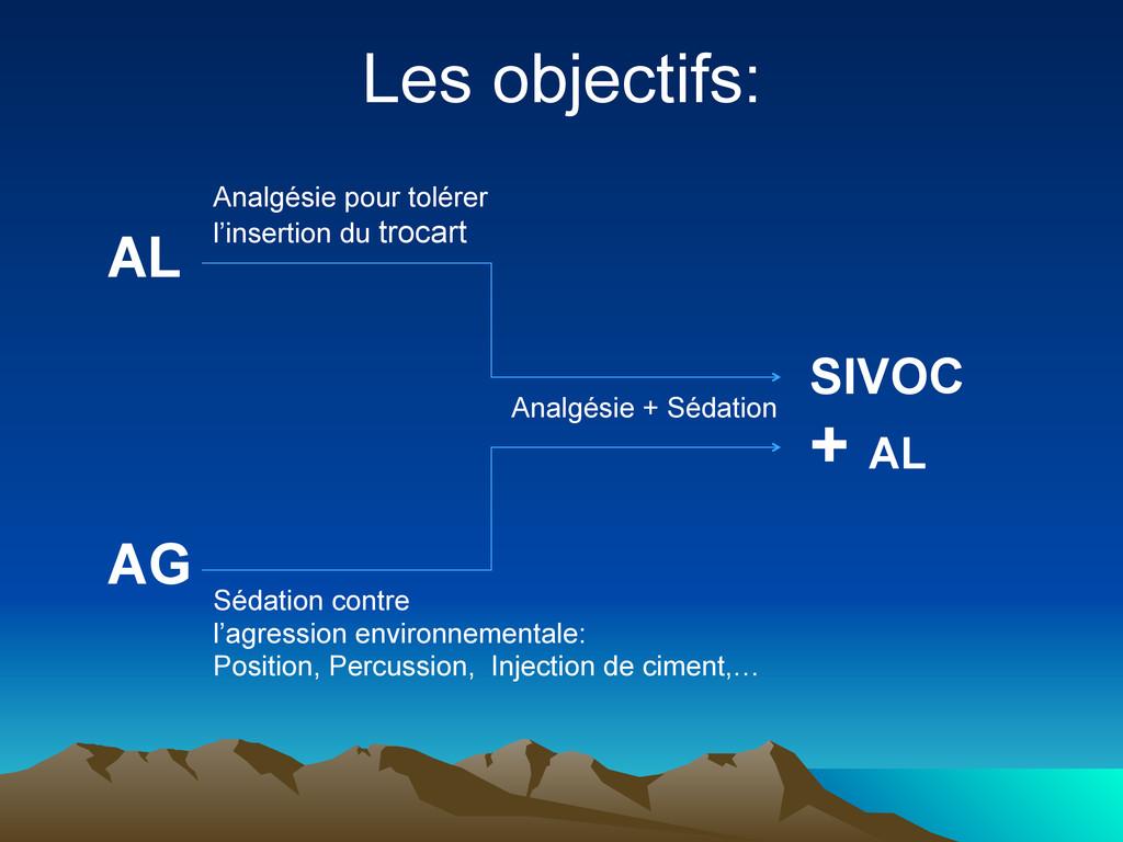 Les objectifs: AL AG SIVOC + AL Analgésie pour ...