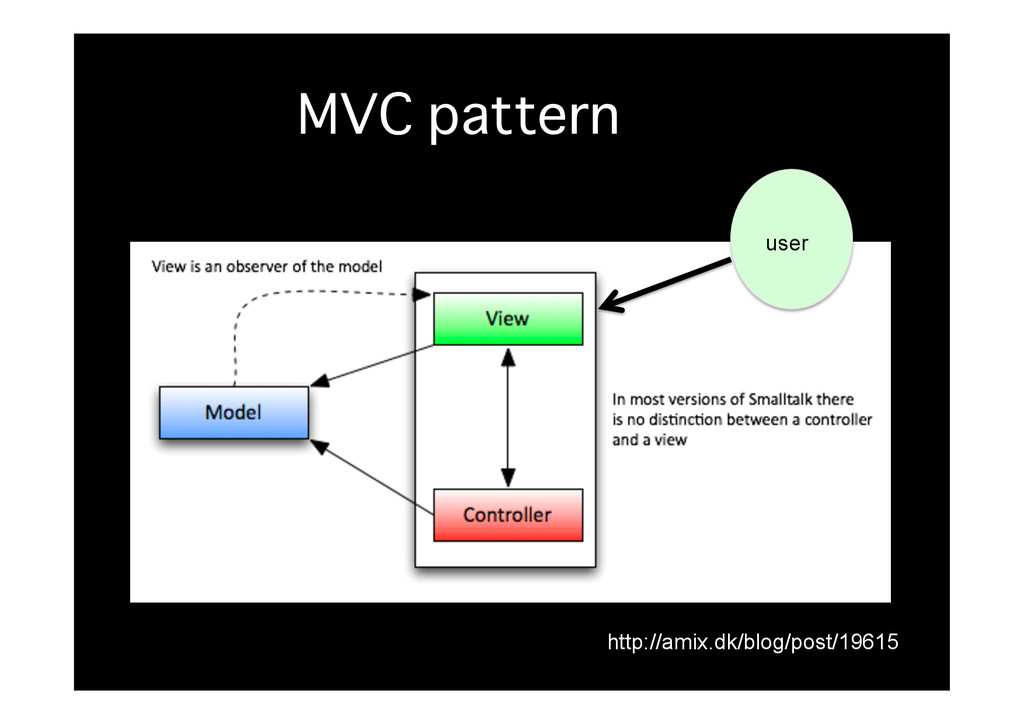 MVC pattern� http://amix.dk/blog/post/19615 user