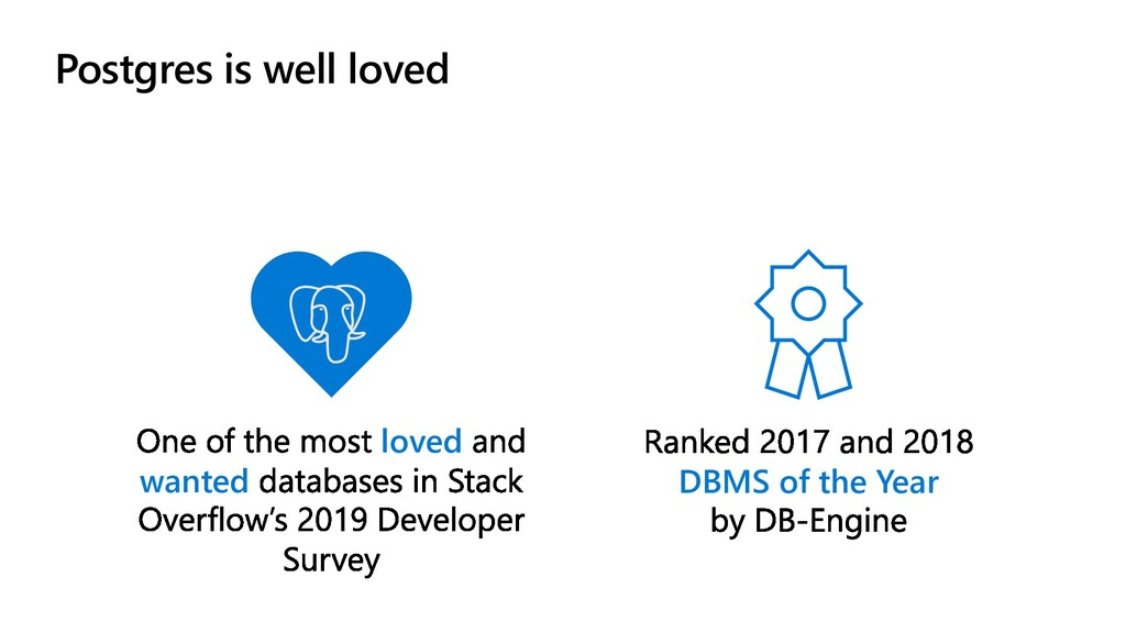 Postgres is well loved loved wanted DBMS of the...