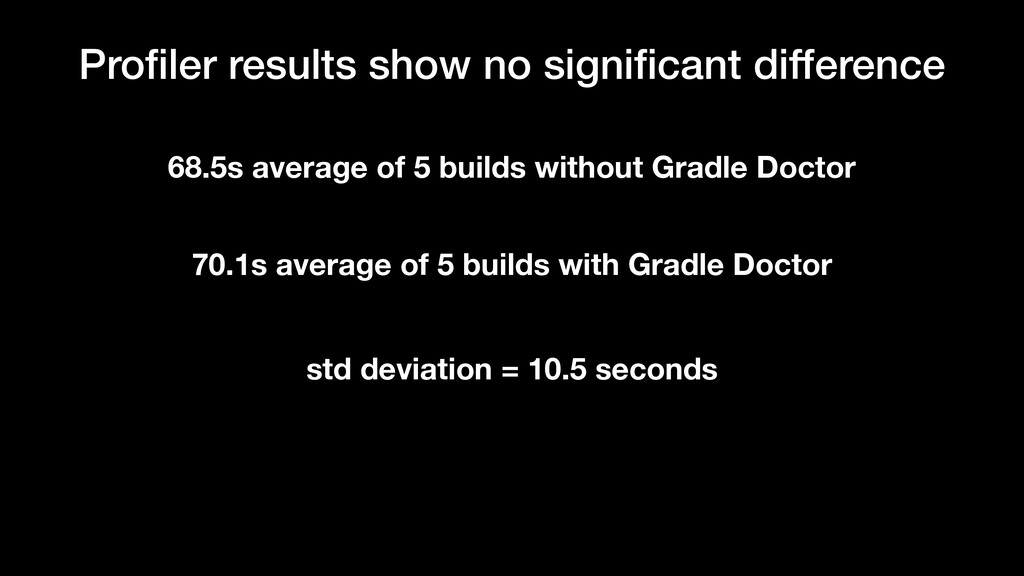 68.5s average of 5 builds without Gradle Doctor...