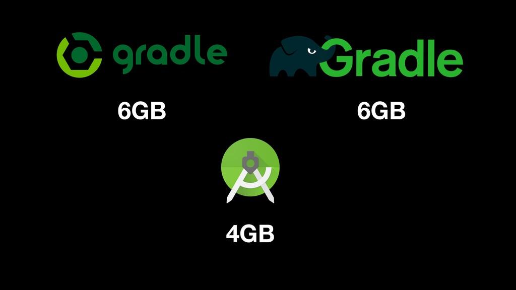 6GB 6GB 4GB
