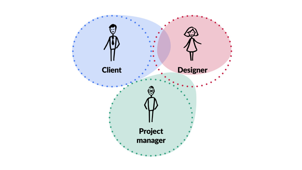 Client Designer Project manager