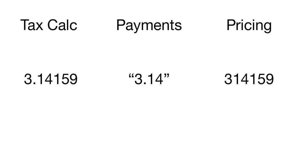 "Tax Calc Payments Pricing 3.14159 ""3.14"" 314159"