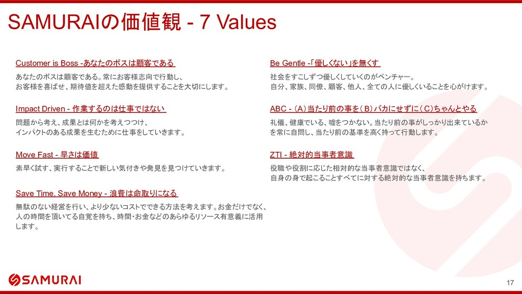 SAMURAIの価値観 - 7 Values Be Gentle -「優しくない」を無くす 社...