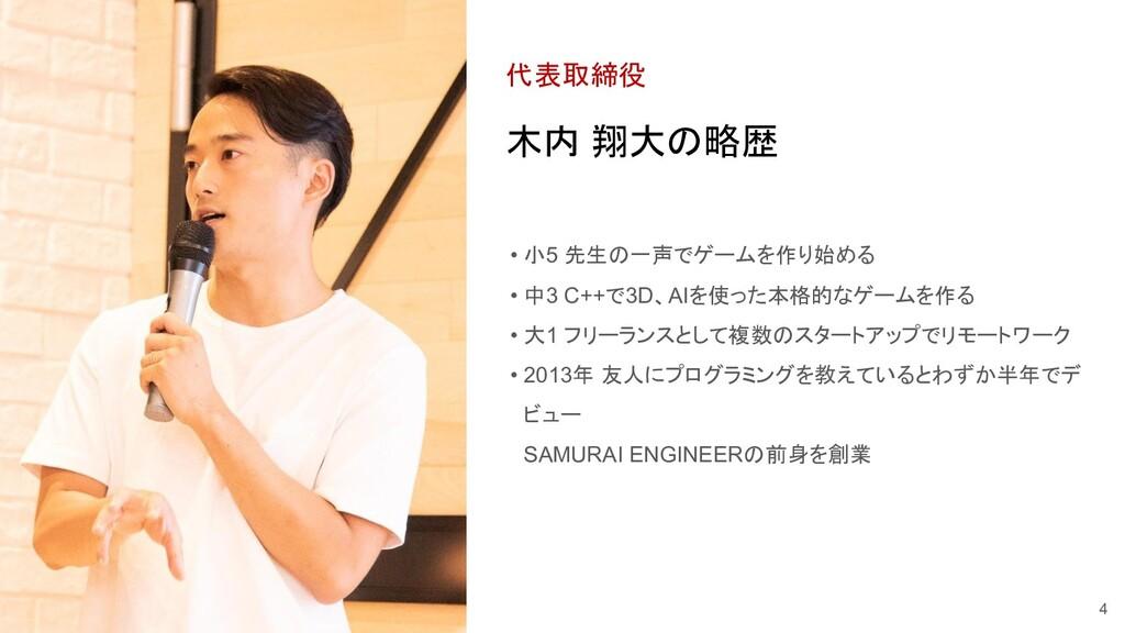 木内 翔大の略歴 代表取締役 • 小5 先生の一声でゲームを作り始める • 中3 C++で3D...
