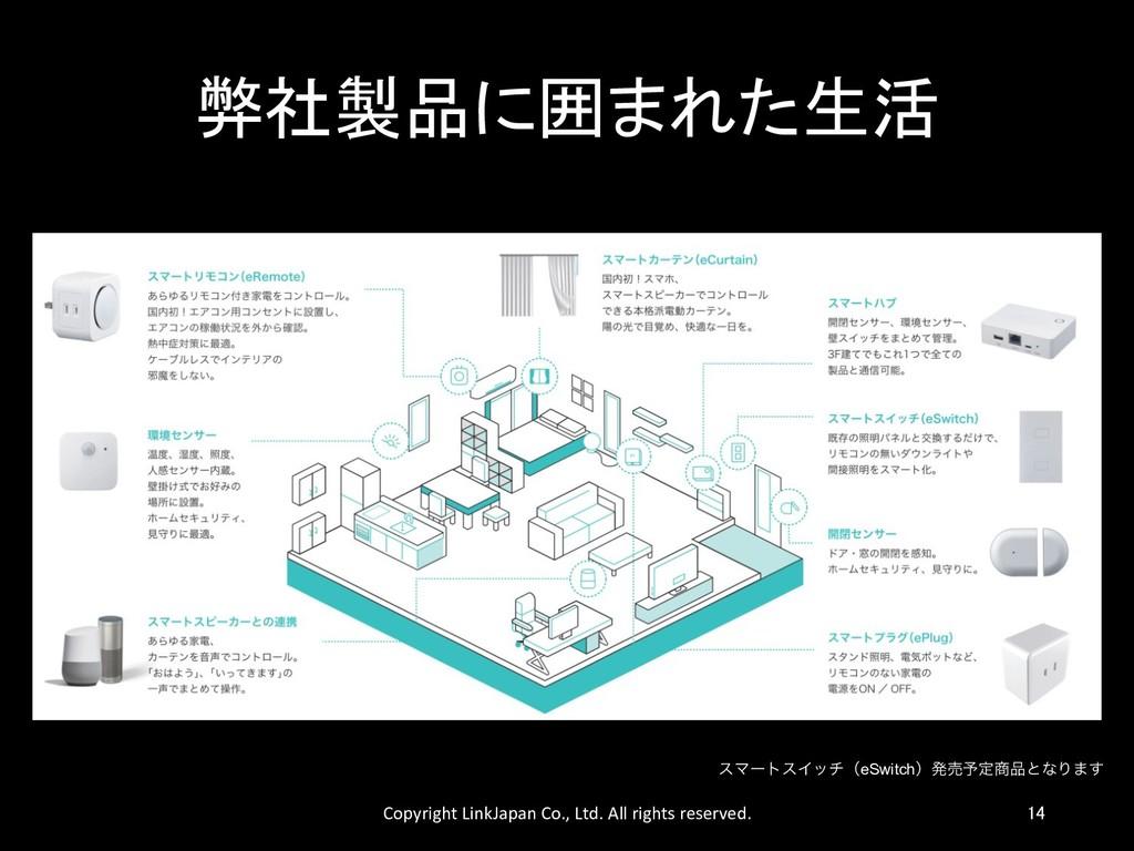 eLifeαʔϏεͷઃஔྫ Copyright LinkJapan Co., Ltd. All...