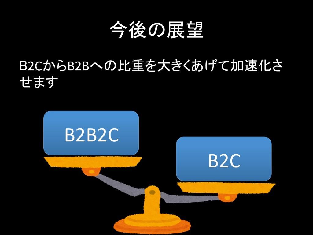 今後の展望 B2CからB2Bへの比重を大きくあげて加速化さ せます B2B2C B2C