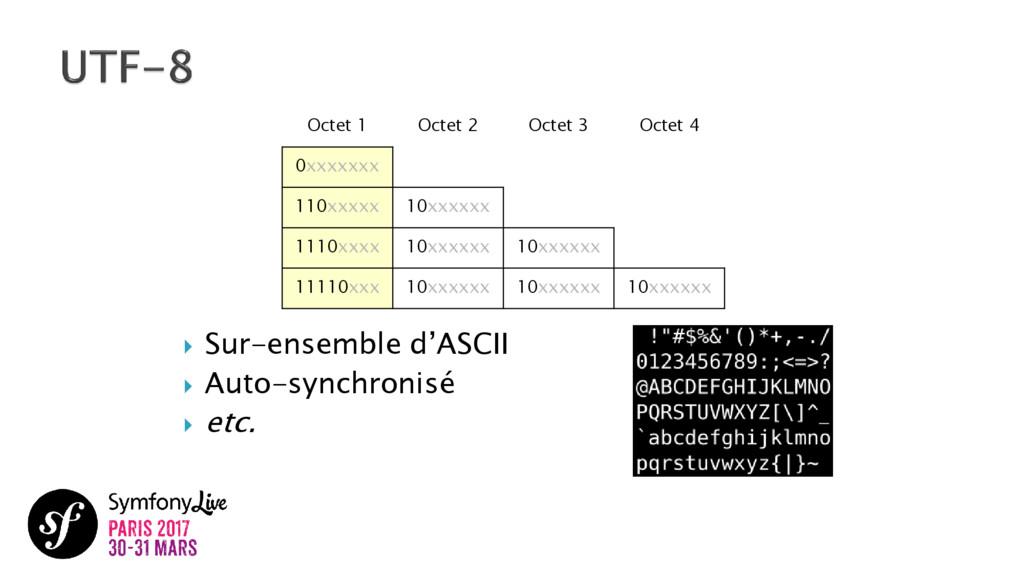  Sur-ensemble d'ASCII  Auto-synchronisé  etc...