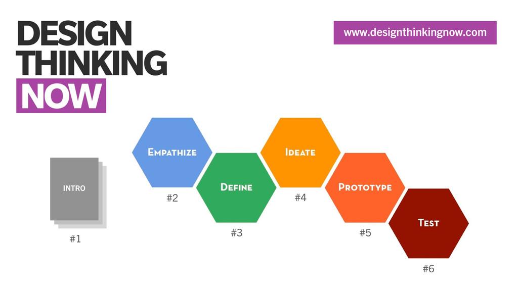 #1 INTRO #2 #3 #4 #5 #6 www.designthinkingnow.c...